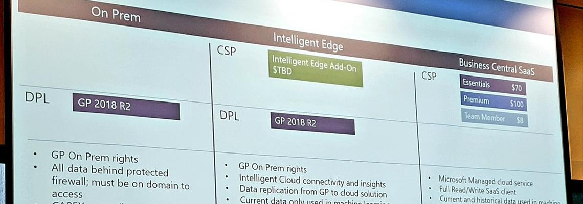 Microsoft Dynamics GP 2018 R2 to be Released on October 1