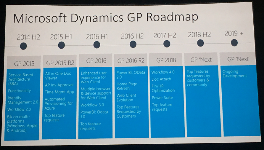 Official Release Date of December 1 Announced for Microsoft Dynamics GP 2018
