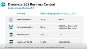 D365 BC storage changes july 2021